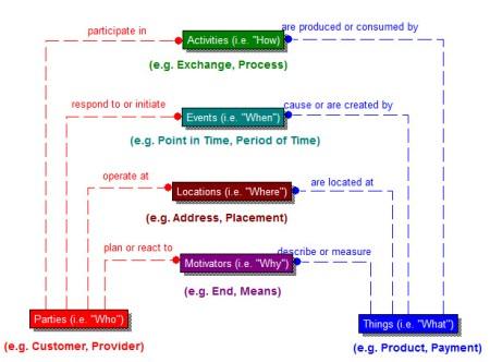 6bi-party-product-assocs-20160826